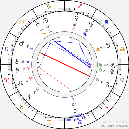 R. Brandon Johnson birth chart, biography, wikipedia 2020, 2021