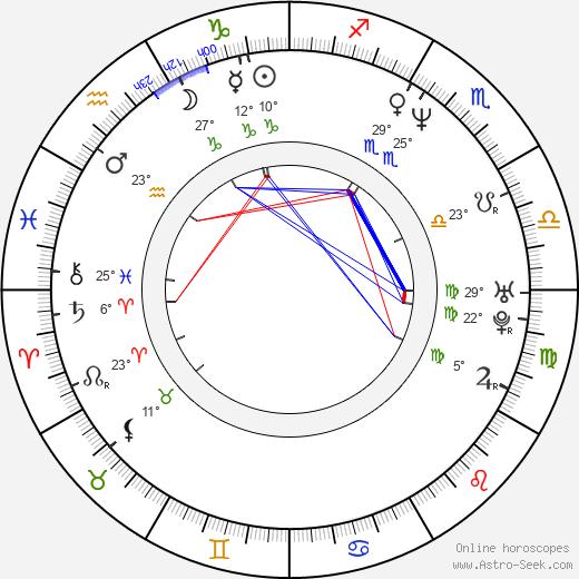 Rick J. Jordan birth chart, biography, wikipedia 2020, 2021