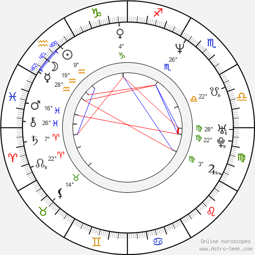 Tony Maudsley birth chart, biography, wikipedia 2020, 2021