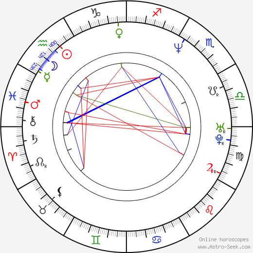 Tony Maudsley astro natal birth chart, Tony Maudsley horoscope, astrology