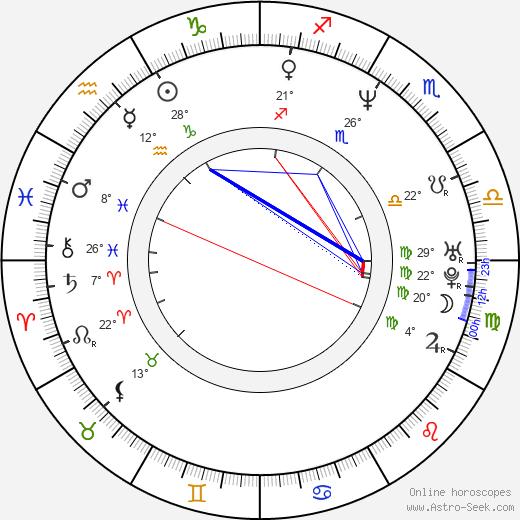 Whitfield Crane birth chart, biography, wikipedia 2020, 2021