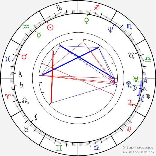 Whitfield Crane birth chart, Whitfield Crane astro natal horoscope, astrology