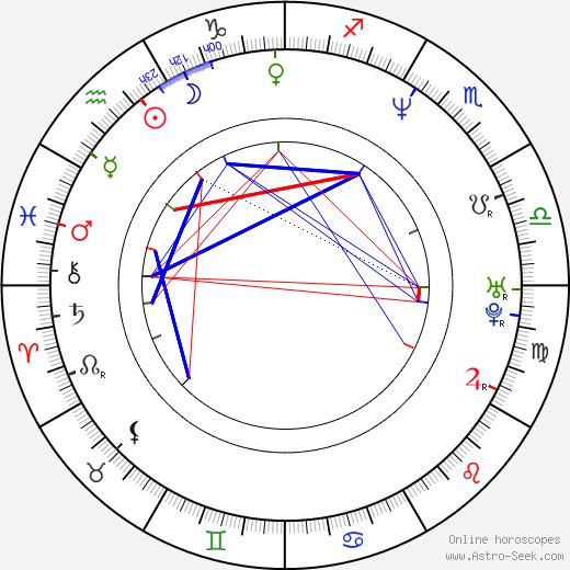William Griffin tema natale, oroscopo, William Griffin oroscopi gratuiti, astrologia