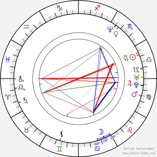 Annie Body день рождения гороскоп, Annie Body Натальная карта онлайн