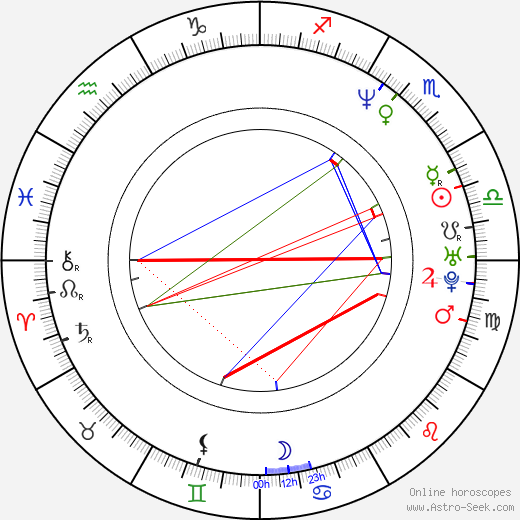 Carlos Marín birth chart, Carlos Marín astro natal horoscope, astrology