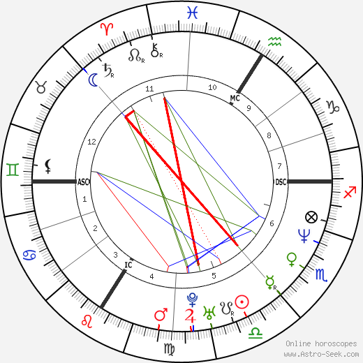 Celine Rambaud tema natale, oroscopo, Celine Rambaud oroscopi gratuiti, astrologia