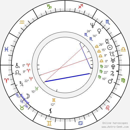 Emily Procter birth chart, biography, wikipedia 2018, 2019