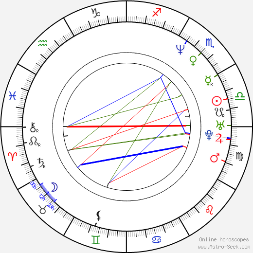Emily Procter astro natal birth chart, Emily Procter horoscope, astrology
