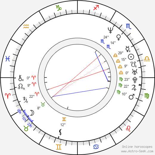 Gulshat Omarova birth chart, biography, wikipedia 2018, 2019