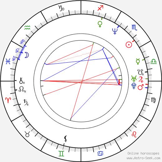 Jack Plotnick tema natale, oroscopo, Jack Plotnick oroscopi gratuiti, astrologia