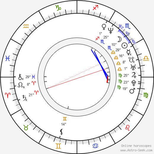 Jay Johnston birth chart, biography, wikipedia 2020, 2021
