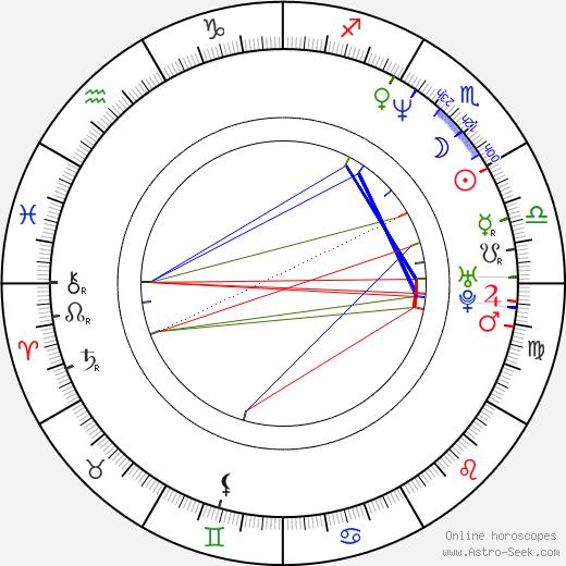 Jay Johnston birth chart, Jay Johnston astro natal horoscope, astrology