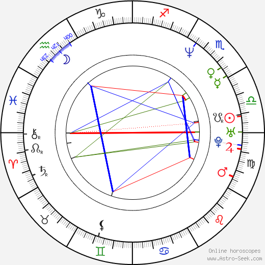 Jay Underwood birth chart, Jay Underwood astro natal horoscope, astrology