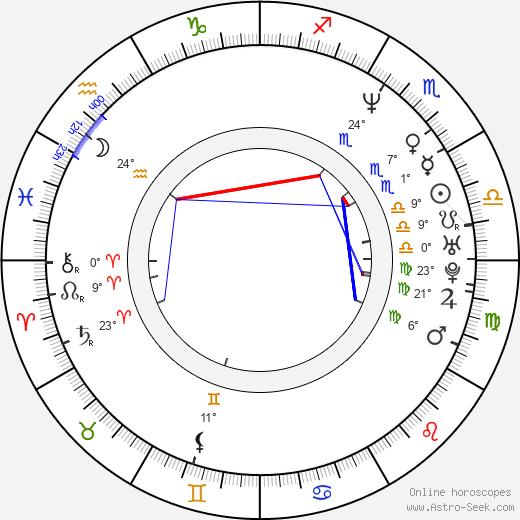 Joey Slotnick birth chart, biography, wikipedia 2019, 2020
