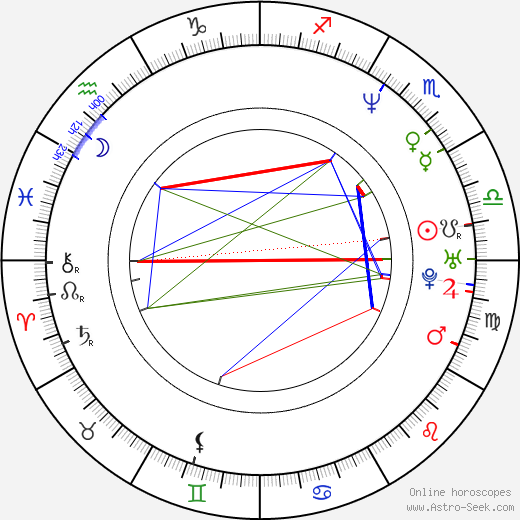 Joey Slotnick astro natal birth chart, Joey Slotnick horoscope, astrology
