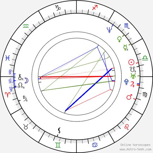 Джули Эштон Juli Ashton день рождения гороскоп, Juli Ashton Натальная карта онлайн