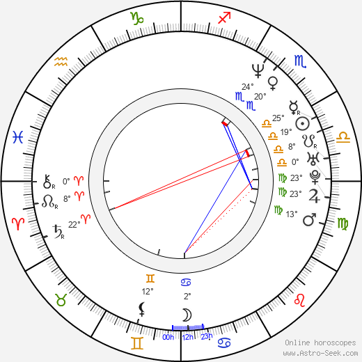 Justin Dix birth chart, biography, wikipedia 2019, 2020