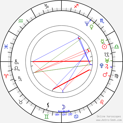 Justin Dix astro natal birth chart, Justin Dix horoscope, astrology
