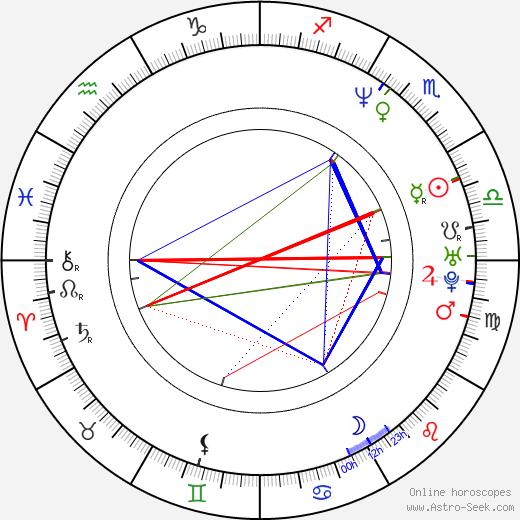 Jyrki Linnankivi astro natal birth chart, Jyrki Linnankivi horoscope, astrology