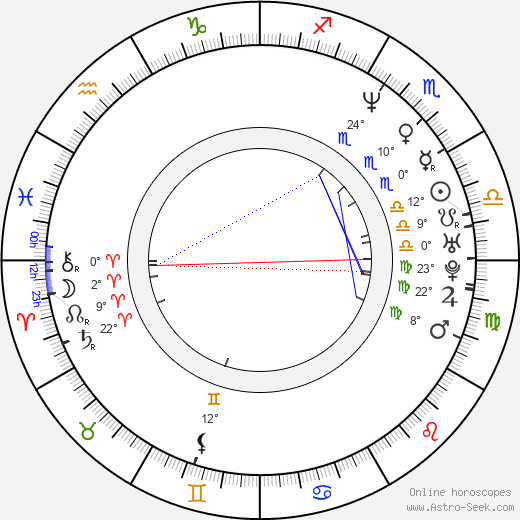 Lilith Stabs birth chart, biography, wikipedia 2019, 2020