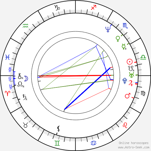 Lilith Stabs astro natal birth chart, Lilith Stabs horoscope, astrology