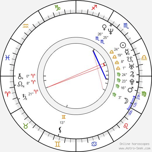 Lisa Chappell birth chart, biography, wikipedia 2020, 2021