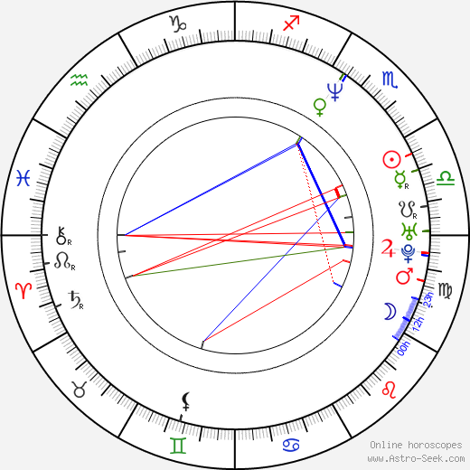 Lisa Chappell astro natal birth chart, Lisa Chappell horoscope, astrology