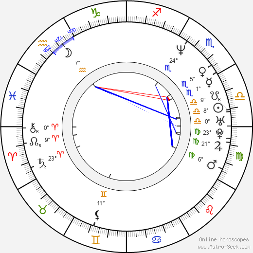 Mark Durden-Smith birth chart, biography, wikipedia 2019, 2020