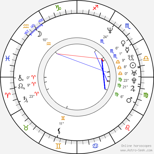 Michael Brandt birth chart, biography, wikipedia 2019, 2020