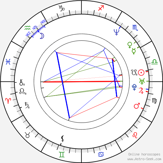 Michael Brandt astro natal birth chart, Michael Brandt horoscope, astrology