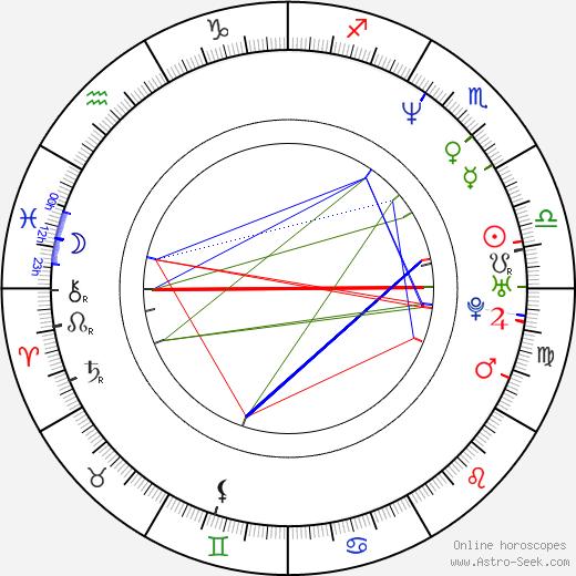 Nana Kiknadze день рождения гороскоп, Nana Kiknadze Натальная карта онлайн