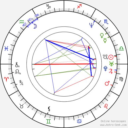 Nic Lawson день рождения гороскоп, Nic Lawson Натальная карта онлайн