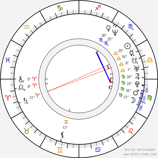 R. Ellis Frazier birth chart, biography, wikipedia 2019, 2020