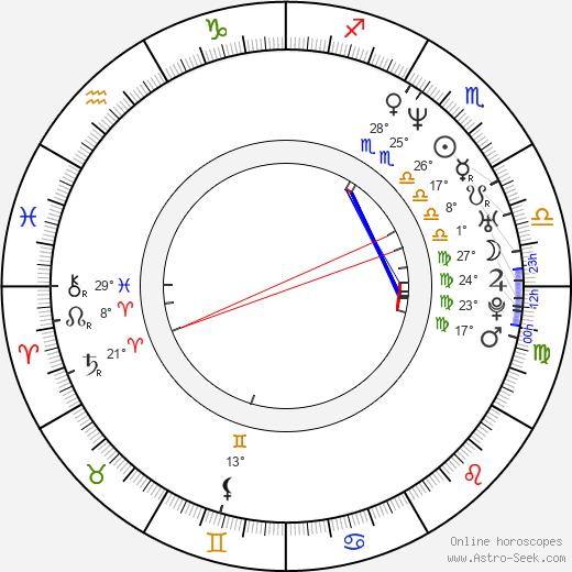 Rodney Carrington birth chart, biography, wikipedia 2020, 2021