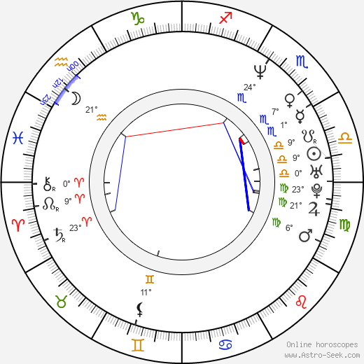 Roger A. Fratter birth chart, biography, wikipedia 2020, 2021