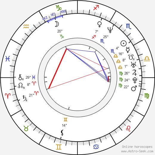 Sean Holland birth chart, biography, wikipedia 2019, 2020