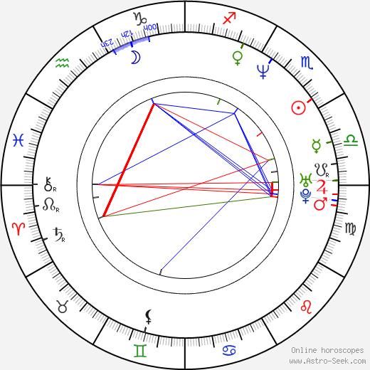 Sean Holland astro natal birth chart, Sean Holland horoscope, astrology