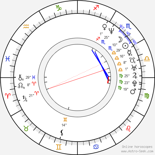 Shaggy birth chart, biography, wikipedia 2018, 2019