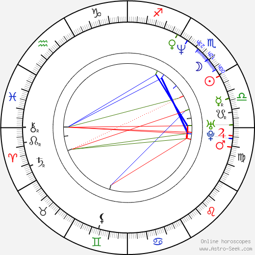 Shaggy astro natal birth chart, Shaggy horoscope, astrology