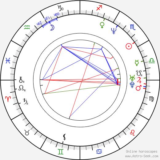 Stephen Hunter birth chart, Stephen Hunter astro natal horoscope, astrology