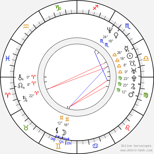 Tiffany Grant birth chart, biography, wikipedia 2018, 2019