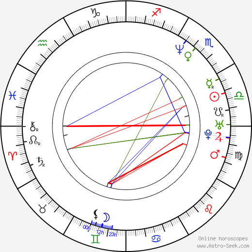 Tiffany Grant astro natal birth chart, Tiffany Grant horoscope, astrology