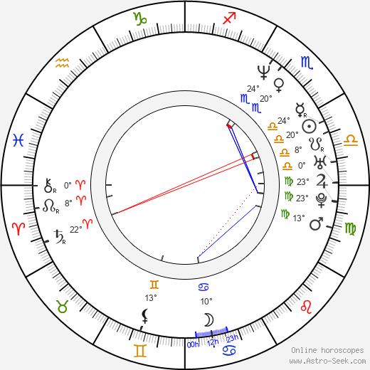 Tisha Campbell-Martin birth chart, biography, wikipedia 2019, 2020