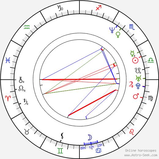 Tisha Campbell-Martin astro natal birth chart, Tisha Campbell-Martin horoscope, astrology