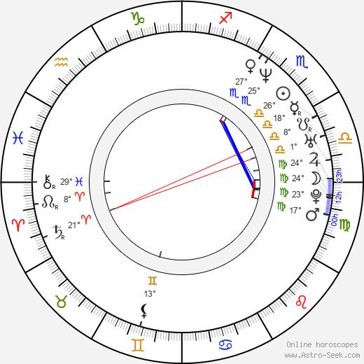 Tobias Falk tema natale, biography, Biografia da Wikipedia 2020, 2021