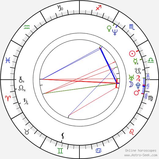 Tobias Falk tema natale, oroscopo, Tobias Falk oroscopi gratuiti, astrologia