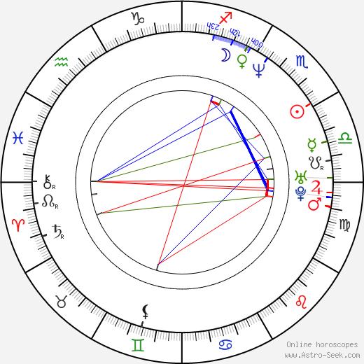 Tommy O'Haver tema natale, oroscopo, Tommy O'Haver oroscopi gratuiti, astrologia