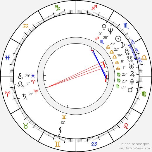 Trev Broudy birth chart, biography, wikipedia 2019, 2020