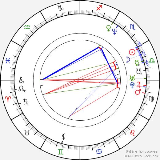 Trev Broudy astro natal birth chart, Trev Broudy horoscope, astrology