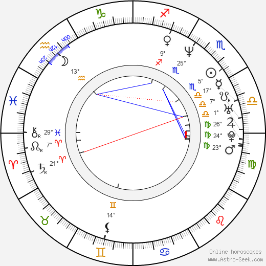 Tsunku birth chart, biography, wikipedia 2019, 2020
